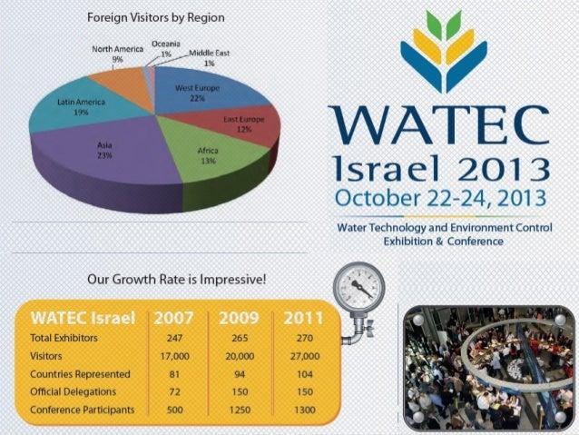 לקראת Watec 2013 – מספרים ונתונים