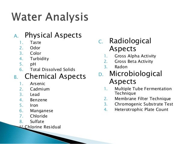 Drinking Water Quality Analysis Ppt
