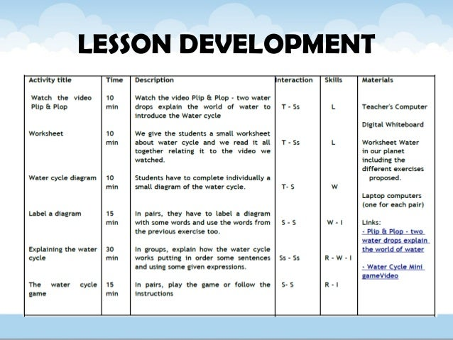 Lesson Plan Cycle – Printable Editable Blank