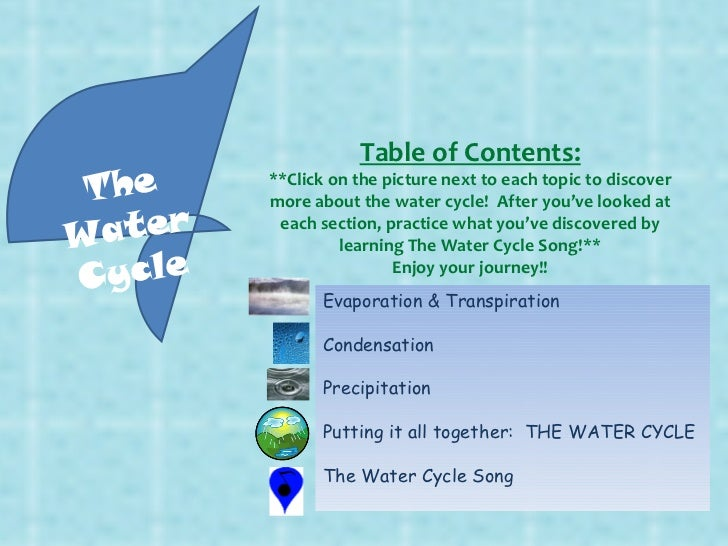 The Water Cycle Table of Contents: **Click on the picture next to each topic to discover more about the water cycle!  Afte...
