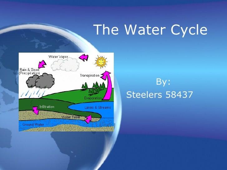 The Water Cycle <ul><li>  </li></ul><ul><li>  By: </li></ul><ul><li>Steelers 58437 </li></ul>