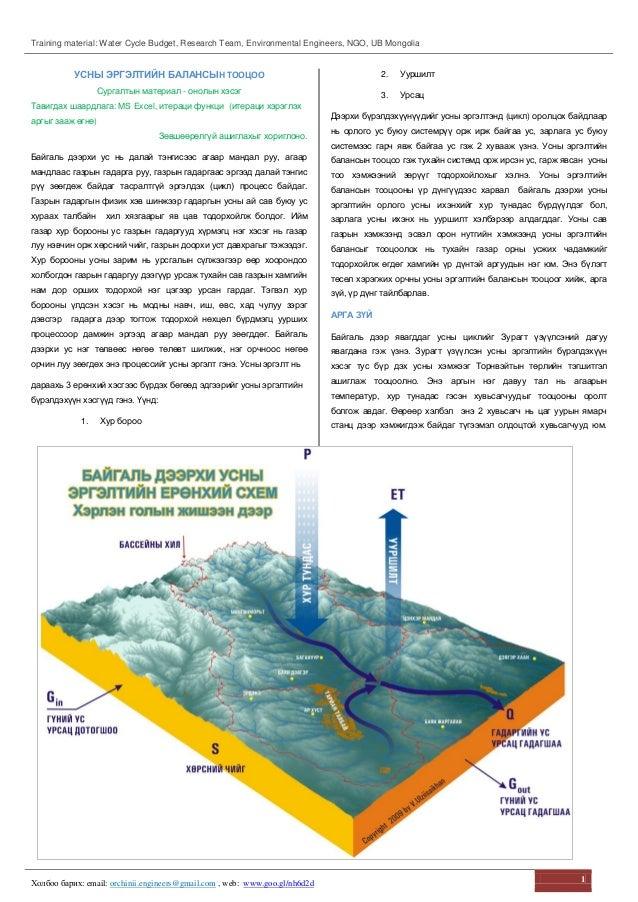 Усны эргэлт - The Water Cycle Budget