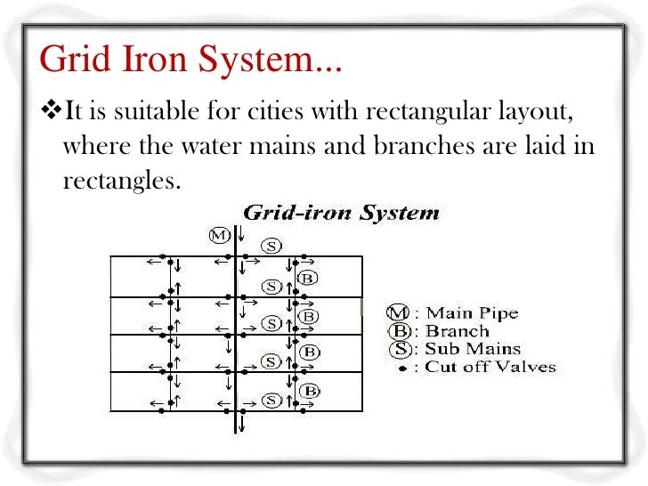 water supply system diagram home water supply diagram