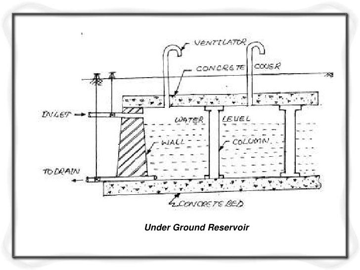 Rcc water tank design masturbation at home for Household water tank design