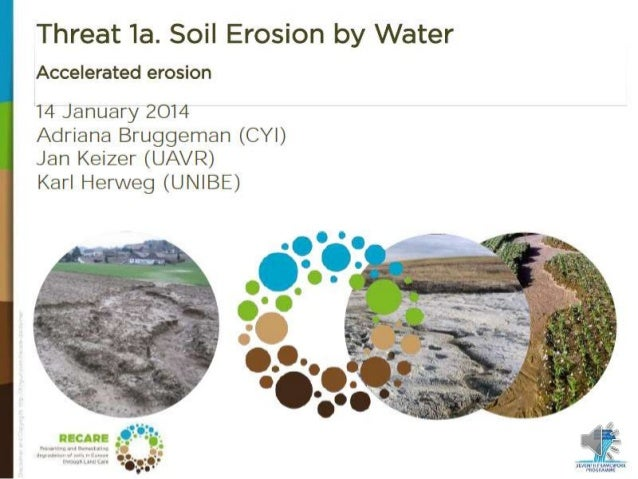 Threat To Soil Erosion By Water