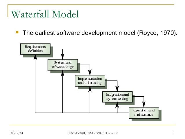 Waterfall model in software engineering for Waterfall model design meaning