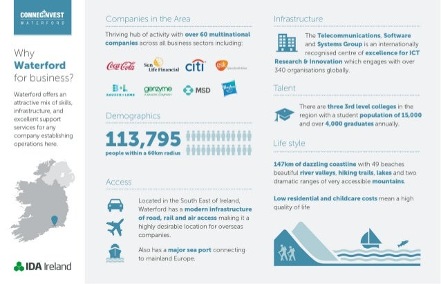 Why Waterford for business - Infographic