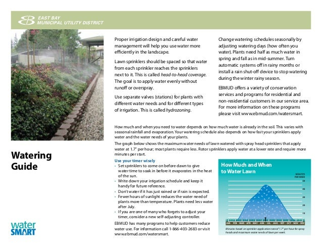 Proper irrigation design and careful water                    Change watering schedules seasonally by           management...
