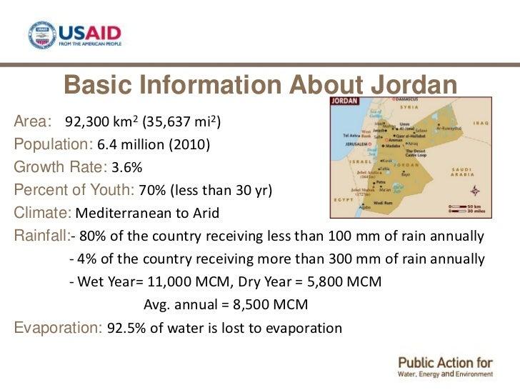 jordan country information