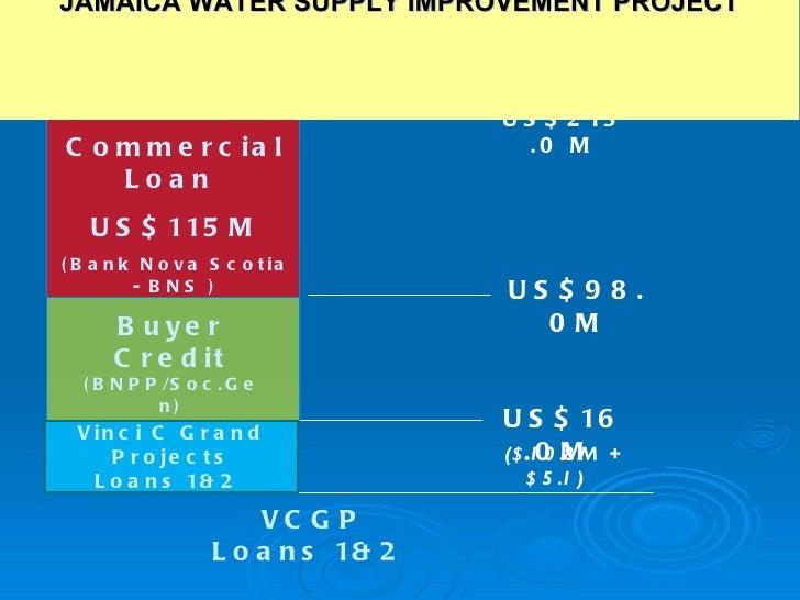 JAMAICA WATER SUPPLY IMPROVEMENT PROJECT US$98.0M US$16.0M  VCGP Loans 1&2   Buyer Credit   (BNPP/Soc.Gen) US$82M US$213.0...