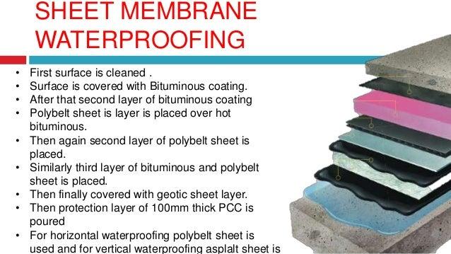 Sheet Applied Waterproofing Membrane : Waterproofing in structure