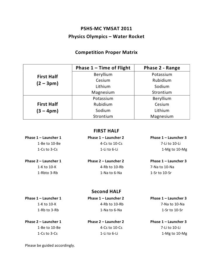 PSHS-MC YMSAT 2011<br />Physics Olympics – Water Rocket<br />Competition Proper Matrix<br />First Half(2 – 3pm)Phase 1 – T...