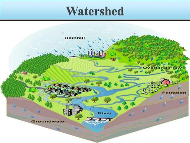 Watershed Problem And Management Study On Khulna