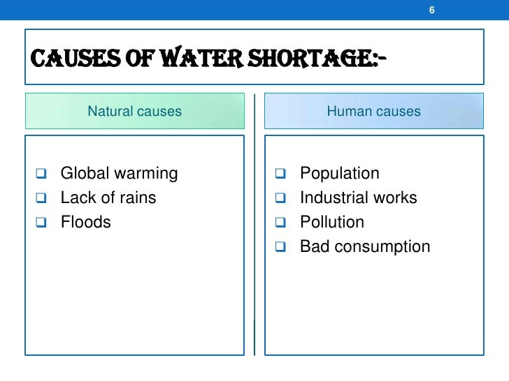 Essay on water shortage problem