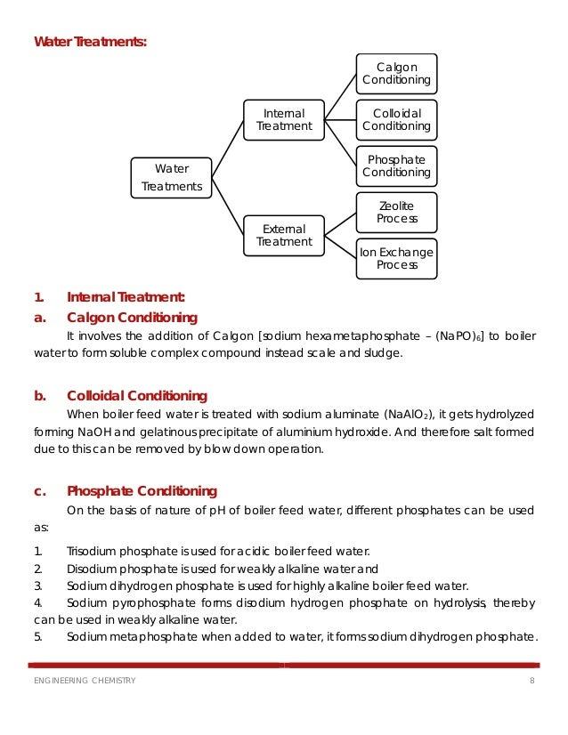Ion Exchange Process Ppt Ion Exchange Process Internal