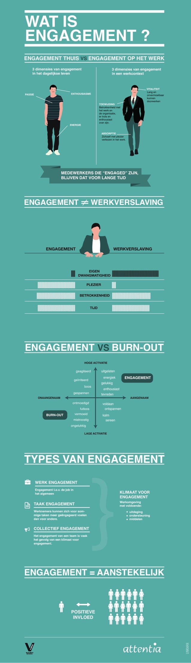 Wat is engagement?