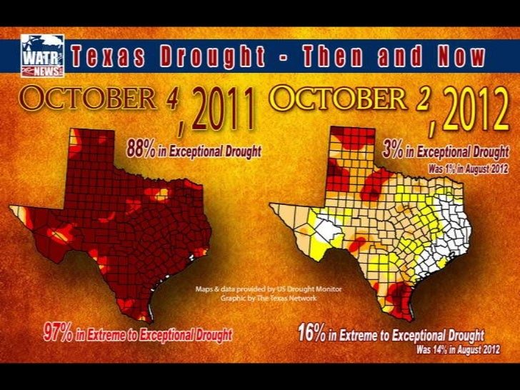 The Texas Drought - Comparisons of 2011 and 2012 drought
