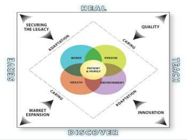 theoretical framework diagram Systemic change: conceptual framework 2 abstract this paper provides a conceptual framework for a systemic change process the conceptual framework is comprised of.
