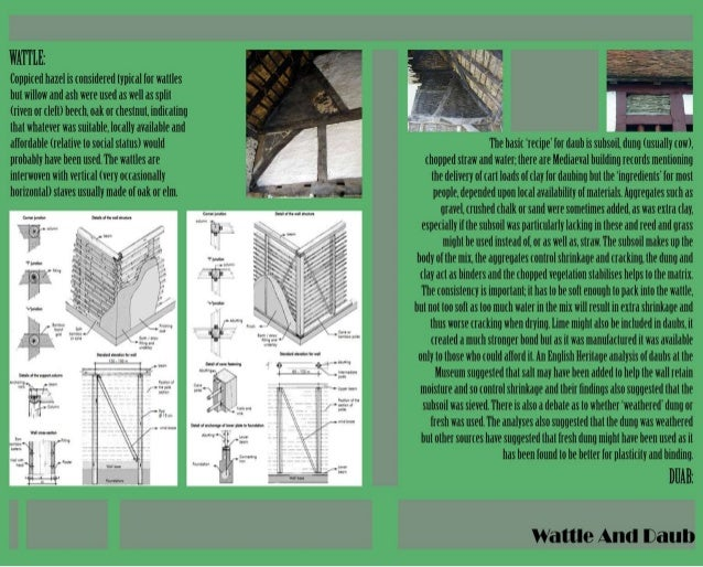 Wattle And Daub Recipe Wattle Amp Daub Material Case
