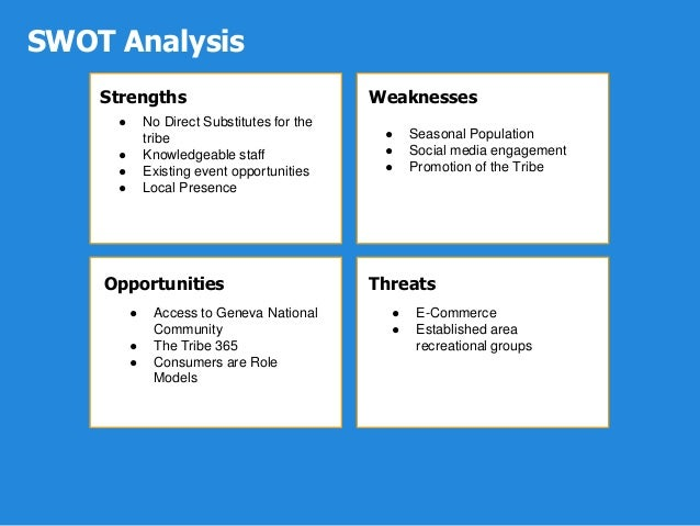 swot analysis of extreme programming Need essay sample on swot and pestel analysis of tv industry in uk  bosky are developing and introducing technology at a extreme  swot analysis.