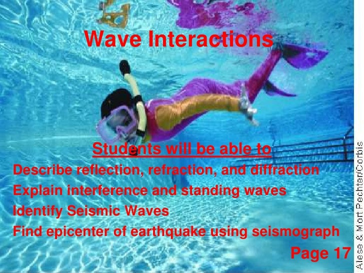 Wave Interactions<br />Students will be able to<br />Describe reflection, refraction, and diffraction<br />Explain interfe...