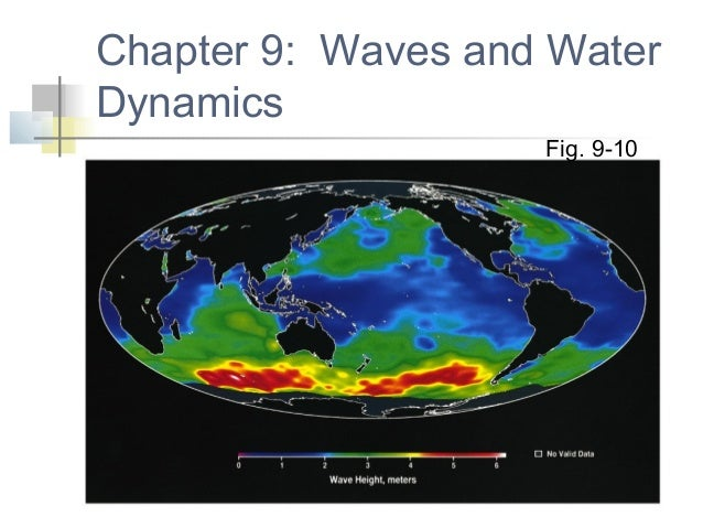 Chapter 9: Waves and WaterDynamicsFig. 9-10