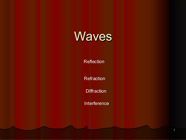 11 WavesWaves Refraction Diffraction Interference Reflection