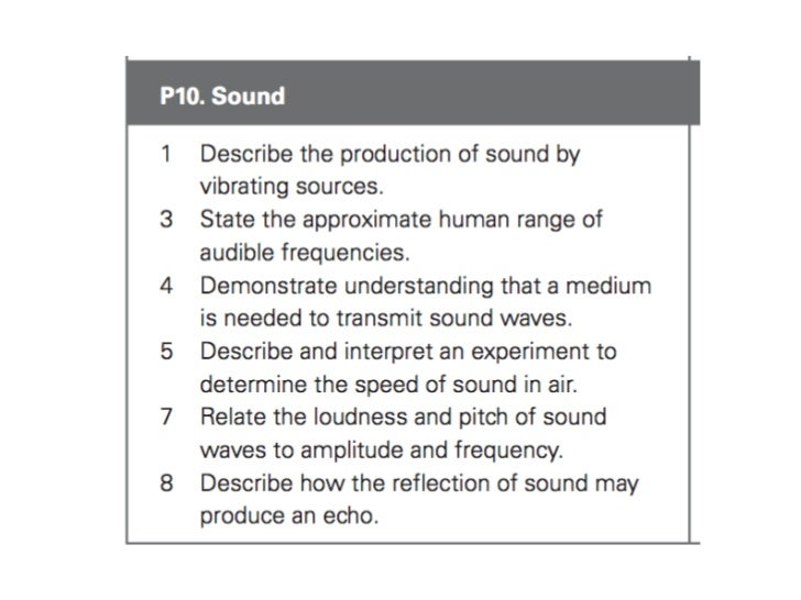 essays on sound waves The physics of sound 1 the physics of sound sound lies at the very center of speech communication a sound wave is both the end product of the speech.