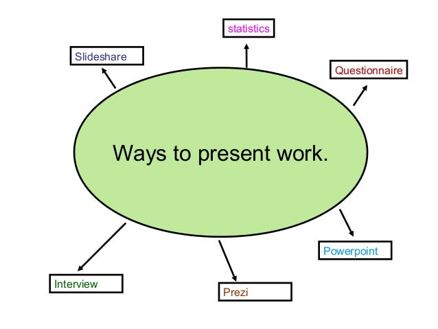 How to present a resume