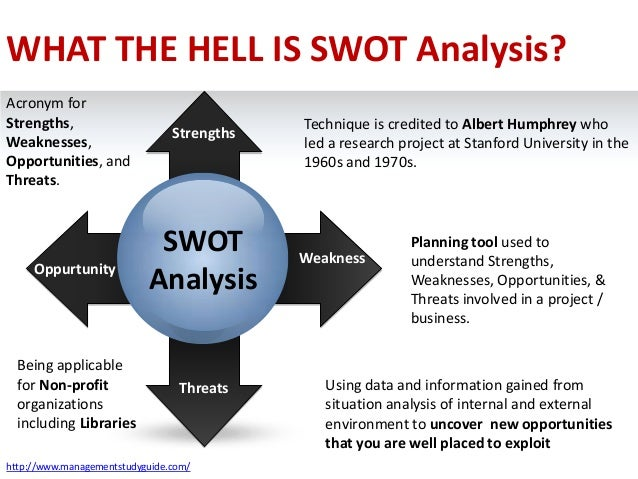 sunway university swot analysis Running head: swot analysis for christian life church swot analysis christian life church david s robertson university of west georgia.