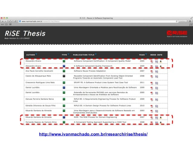How to publish your master thesis
