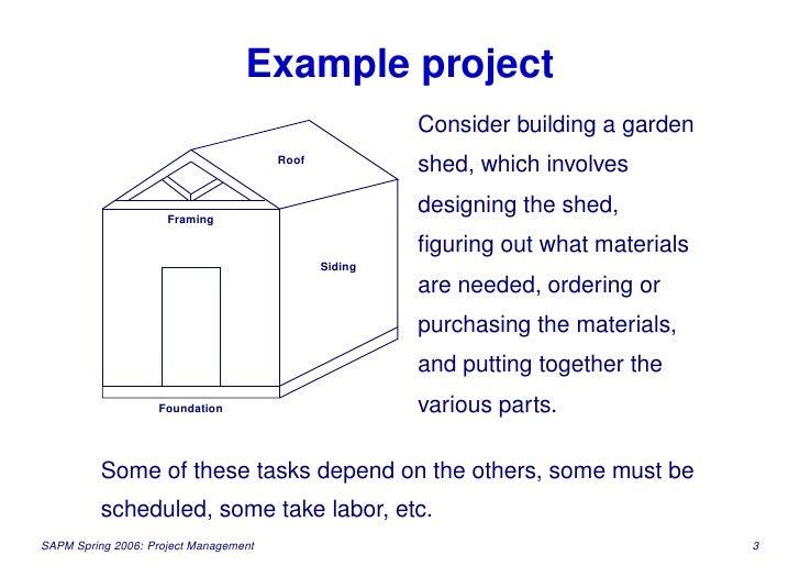 Breakdown Of A House Build