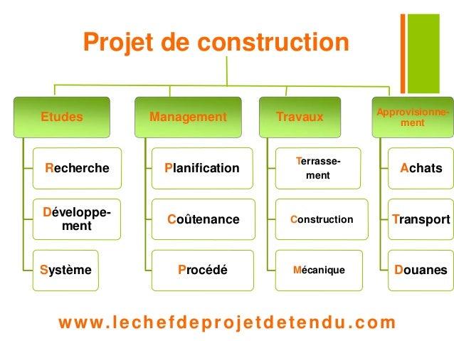 Exemple d 39 un organigramme de t ches d 39 un projet de for Projet de construction