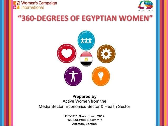 WCI- ALWANE Egypt