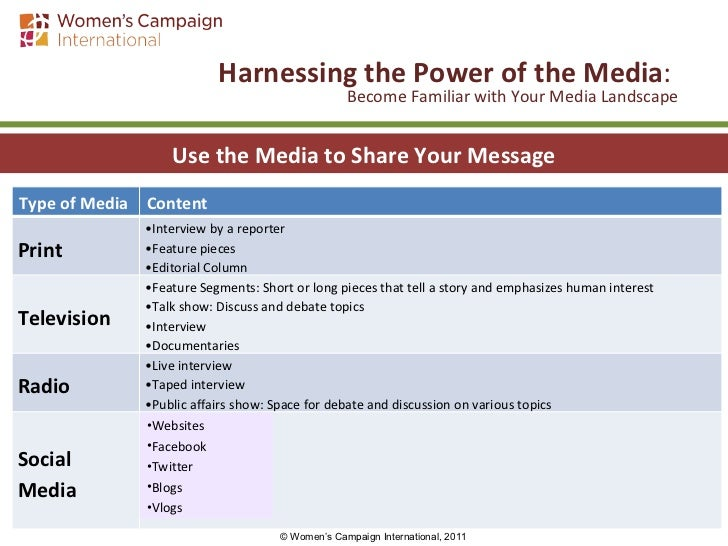 <ul><li>Use the Media to Share Your Message </li></ul><ul><ul><li>  Harnessing the Power of the Media :  Become Familiar w...