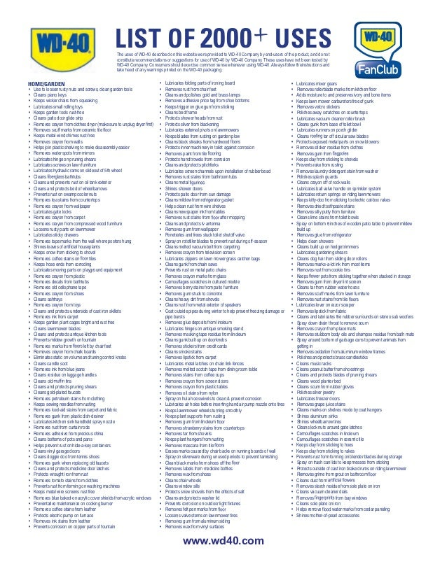 LIST OF 2000 + USES                                                 The uses of WD-40 described on this website were provi...