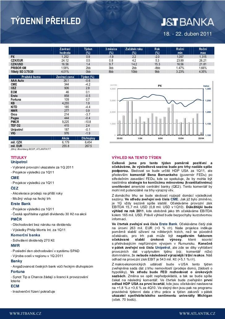 Týdenní přehled J&T Banka (18. - 22. duben 2011)