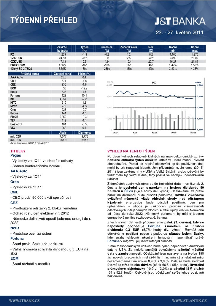 Týdenní přehled J&T Banky (23. - 27. květen 2011)