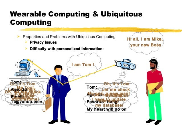 Ubiquitous Computing Diagram Ubiquitous Computing