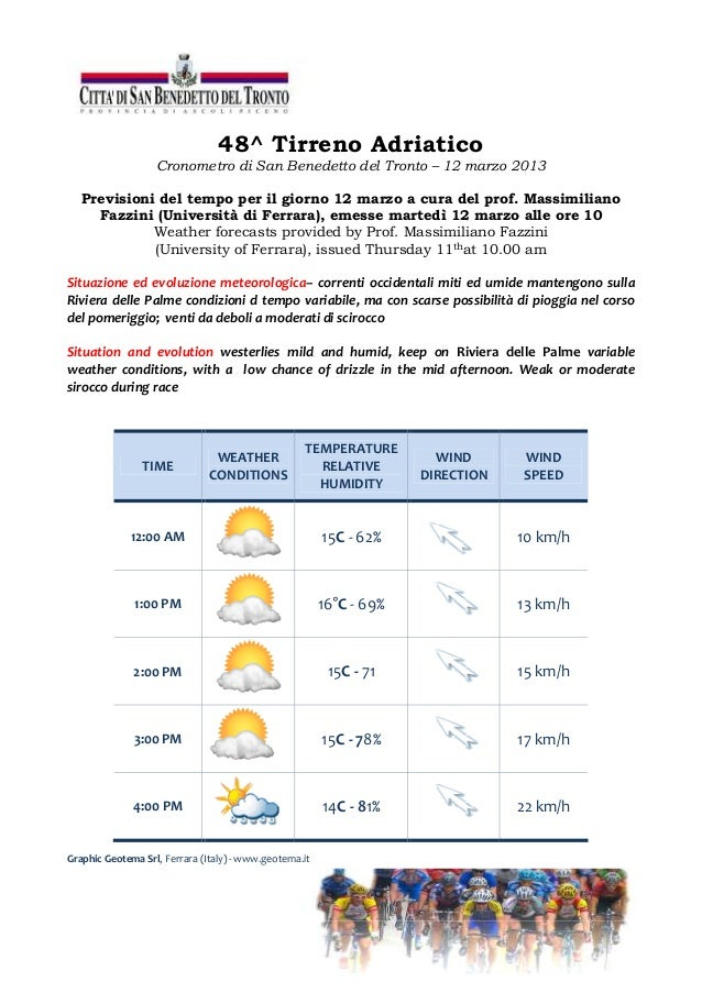 48^ Tirreno Adriatico                   Cronometro di San Benedetto del Tronto – 12 marzo 2013   Previsioni del tempo per ...