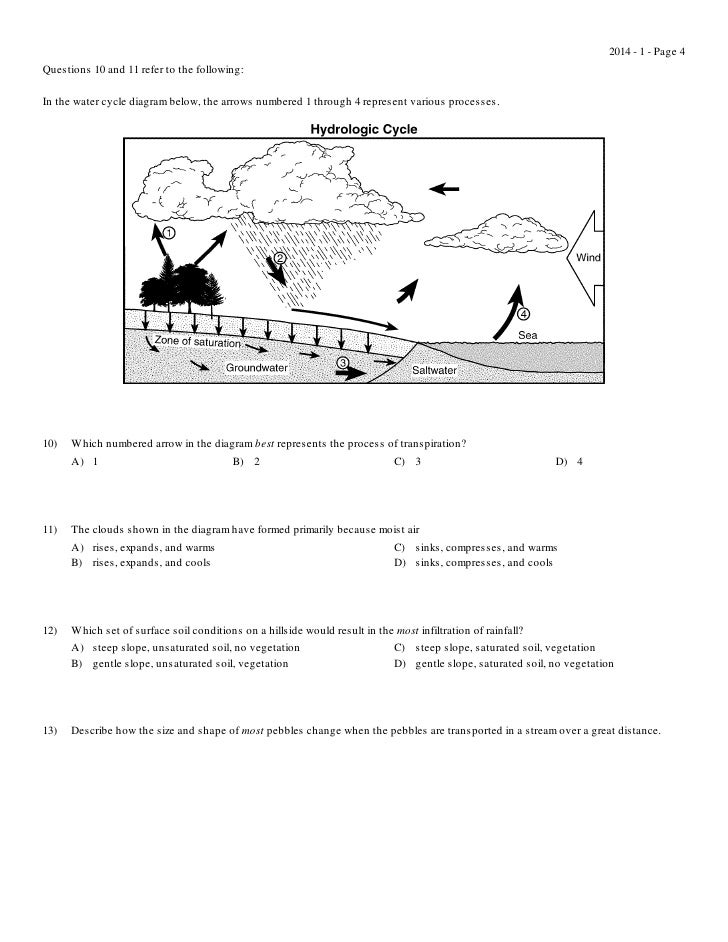 Weathering And Erosion Exam on Label The Diagram Of Water Cycle