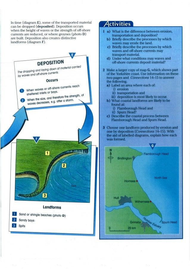 the process of coastal erosion and