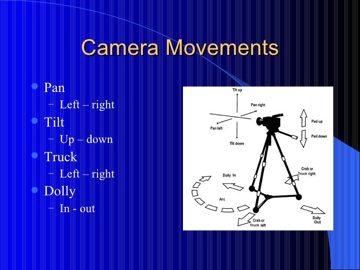 Camera Movements   Pan    – Left – right   Tilt    – Up – down   Truck    – Left – right   Dolly    – In - out