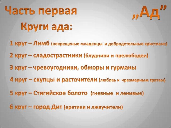 """""""Ад""""<br />Часть первая<br"""