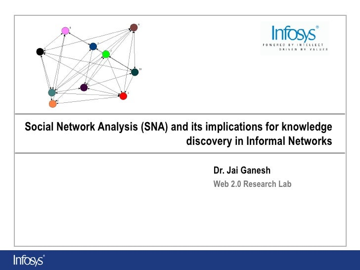 Social Network Analysis (SNA) and its implications for knowledge discovery in Informal Networks Dr. Jai Ganesh Web 2.0 Res...
