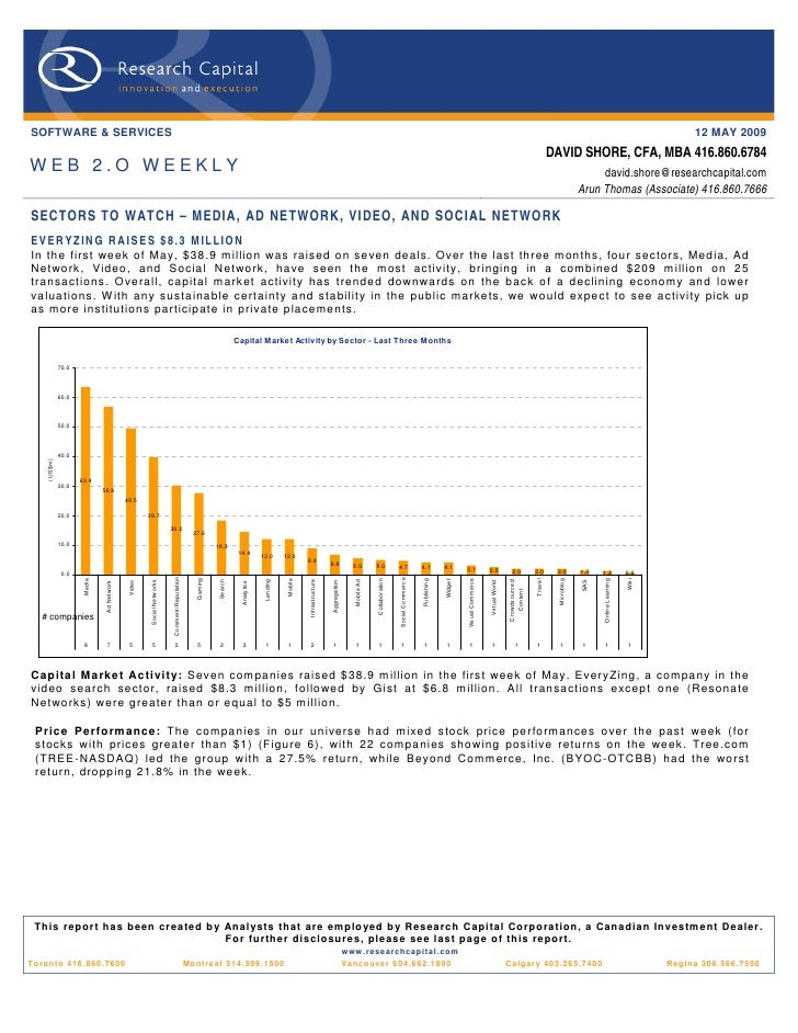 Web 2.0 Weekly - 09-05-12