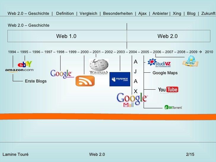 Web 2.0 – Geschichte  |  Definition  |  Vergleich  |  Besonderheiten  |  Ajax  |  Anbieter |  Xing  |  Blog  |  Zukunft ...