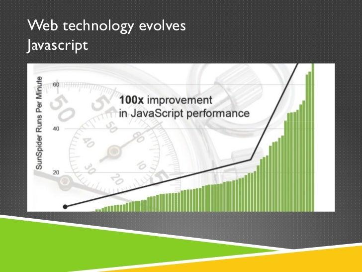 웹(web)의 현재와 미래(2)