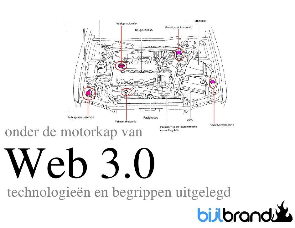 onder de motorkap van  Web 3.0 technologieën en begrippen uitgelegd