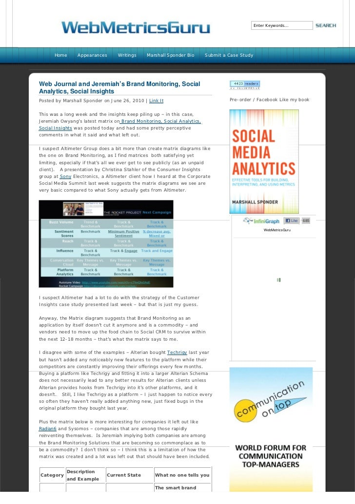 Web Journal and Jeremiah's Brand Monitoring, Social Analytics, Social Insights